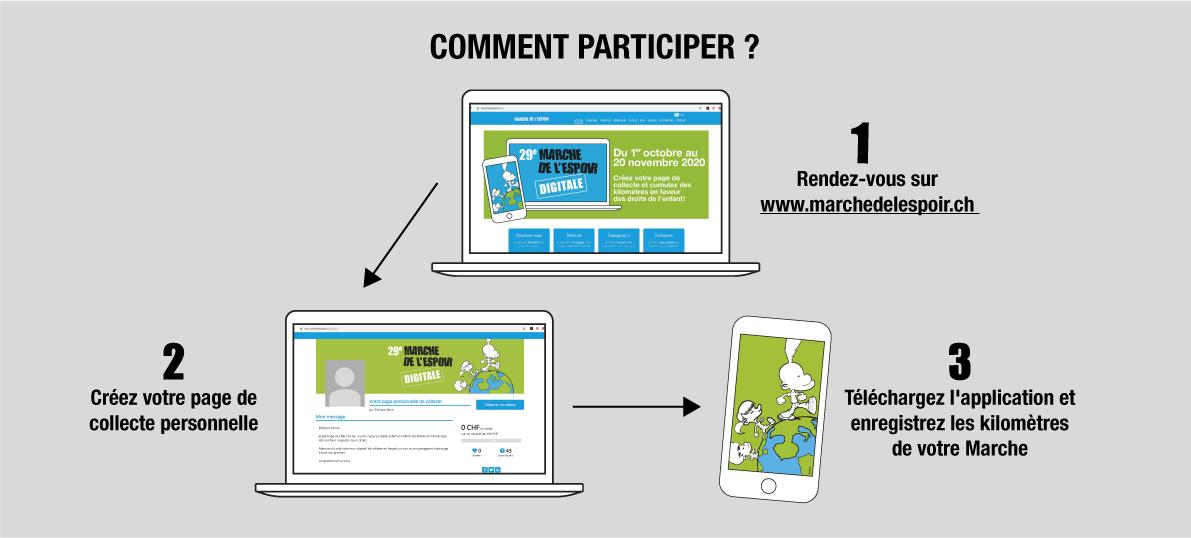 Comment créer sa page de collecte pour la Marche de l'espoir digitale ?